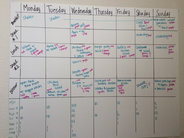 meal-planning-step-3