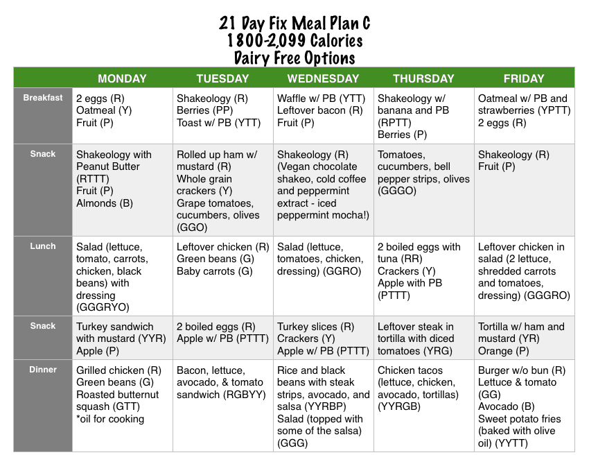 Colorado lifestyle blogger, Amanda Seghetti, shares a 21 Day Fix - Daily Free Meal Plan. Check it out and get all of the meals you need for the Fix!