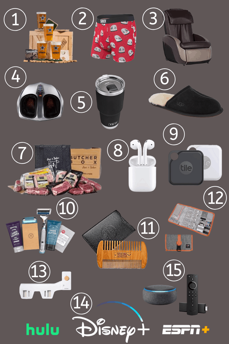 Gift Ideas for Men Numbered