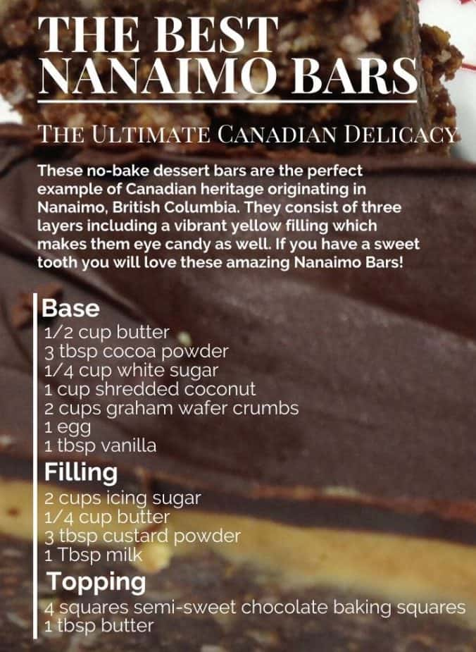 The Best Nanaimo Bars ingredients