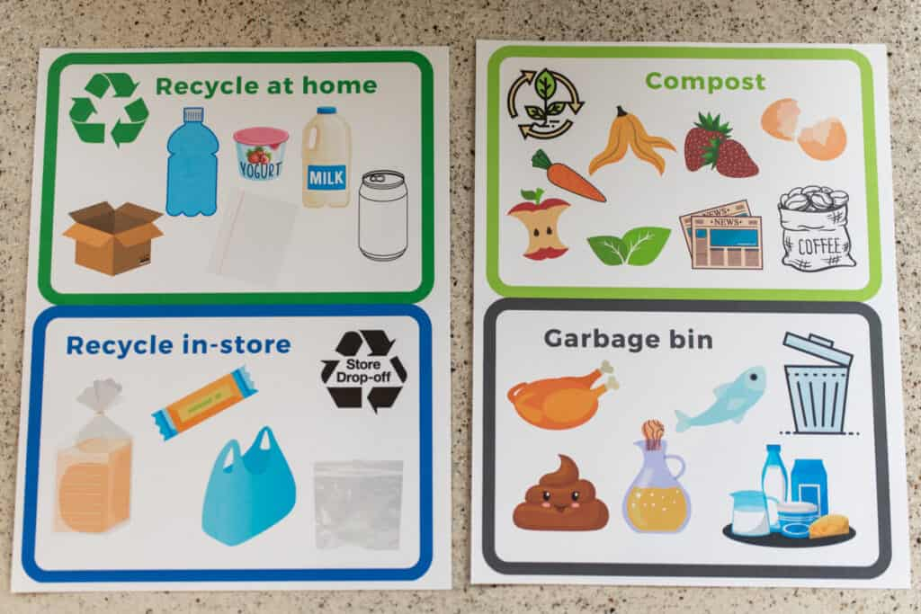 Recycling visual aid for families and kids